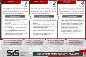 INDUSTRIAL CYBER SECURITY TRAINING