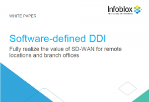 Software-defined DDI