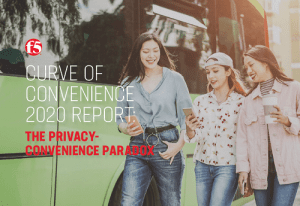 Curve of Convenience 2020 Report: The Privacy-Convenience Paradox