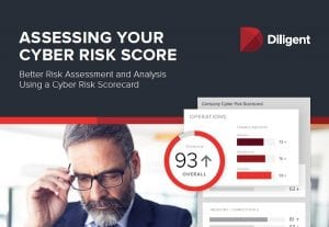 Assessing Your Cyber Risk Score